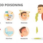 4 Steps to Help Prevent Food Poisoning [Infographic] -  vitalsigns.monhealth.com