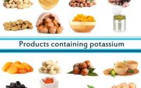 Potassium Rich Foods: 35 Foods High in Potassium Available In India