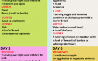 Gestational Diabetes - A Complete 7-Day Meal Plan