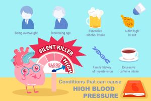 What Causes High Blood Pressure | Portneuf Medical Center