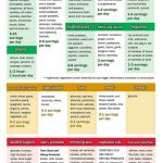 Type 1 Diabetes: Facts and Diet Guidelines
