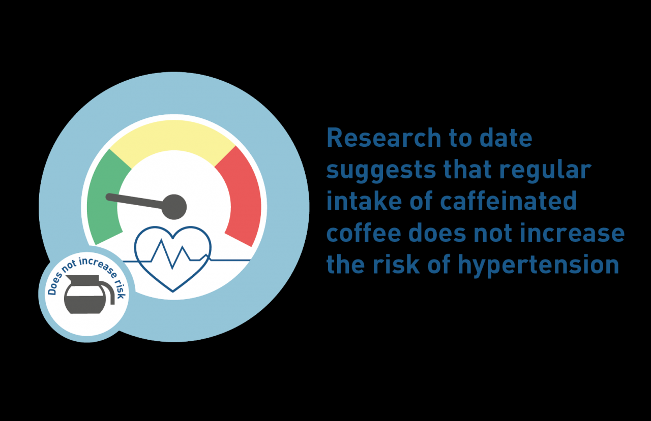 Coffee consumption and blood pressure - Coffee and Health