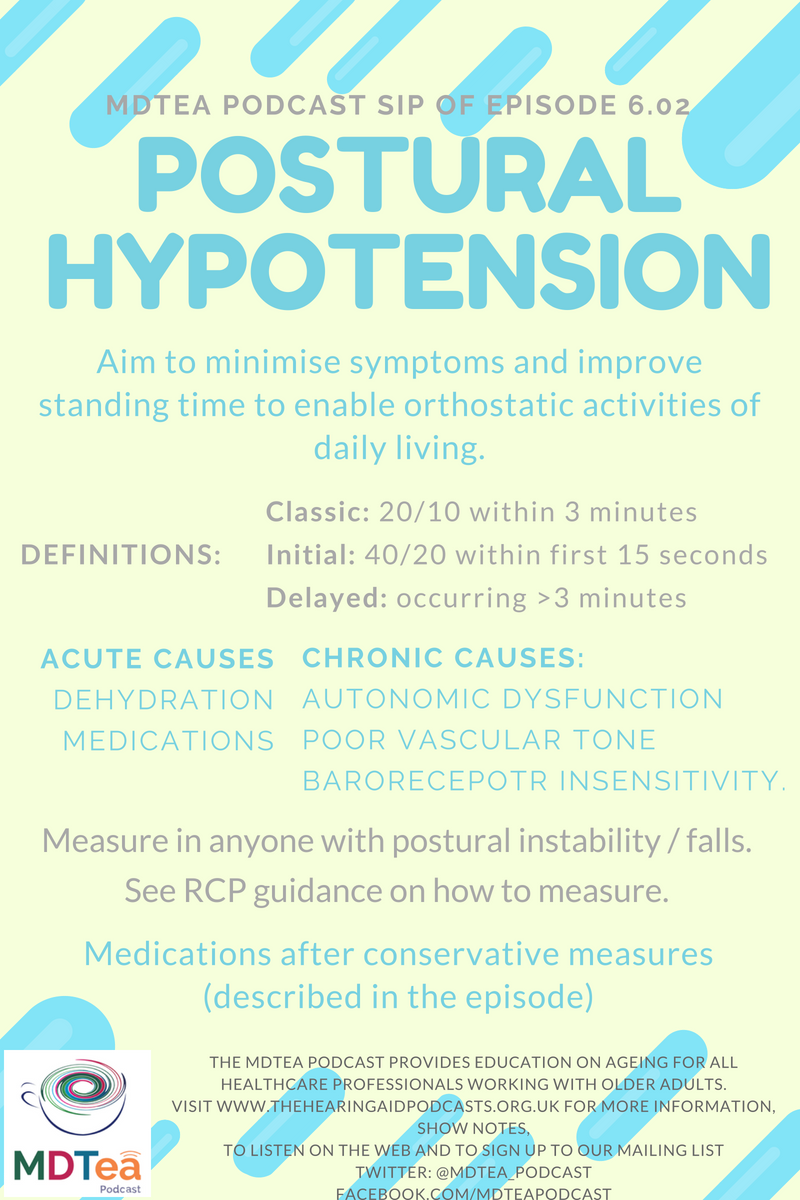 6.02 Postural Hypotension – The Hearing Aid Podcasts