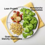 What Foods Are Non Starchy Vegetables