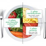 Diabetes toolkit: Your complete guide to living with type 2 diabetes - Healthy  Food Guide
