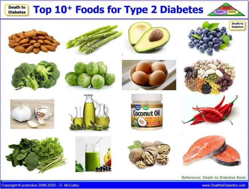 Food for Diabetics: Superfoods From the Diabetic Food Chart To Lower Blood  Sugar.