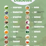 20 Top Power Foods to Eat for Diabetes   Nutracraft