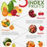 5 Foods with a Low Glycemic Index - Infographic