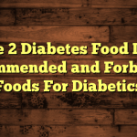 Type 2 Diabetes Food List - Recommended and Forbidden Foods For Diabetics | Diabetes  Diet