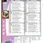 A List Of Foods For Diabetics
