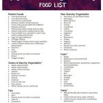 Pin on diet meal for pregnancy gestational diabetes