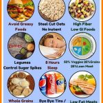 9 Alkaline Foods That Will Clean And Remove Acids From Your Body - 7  magazine in 2021 | Diabetic diet food list, Prediabetic diet, High fiber  foods