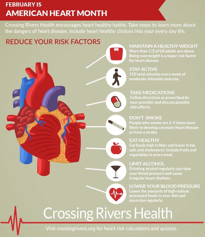 Reduce Your Risk of Heart Attack and Stroke - Prevent high blood pressure