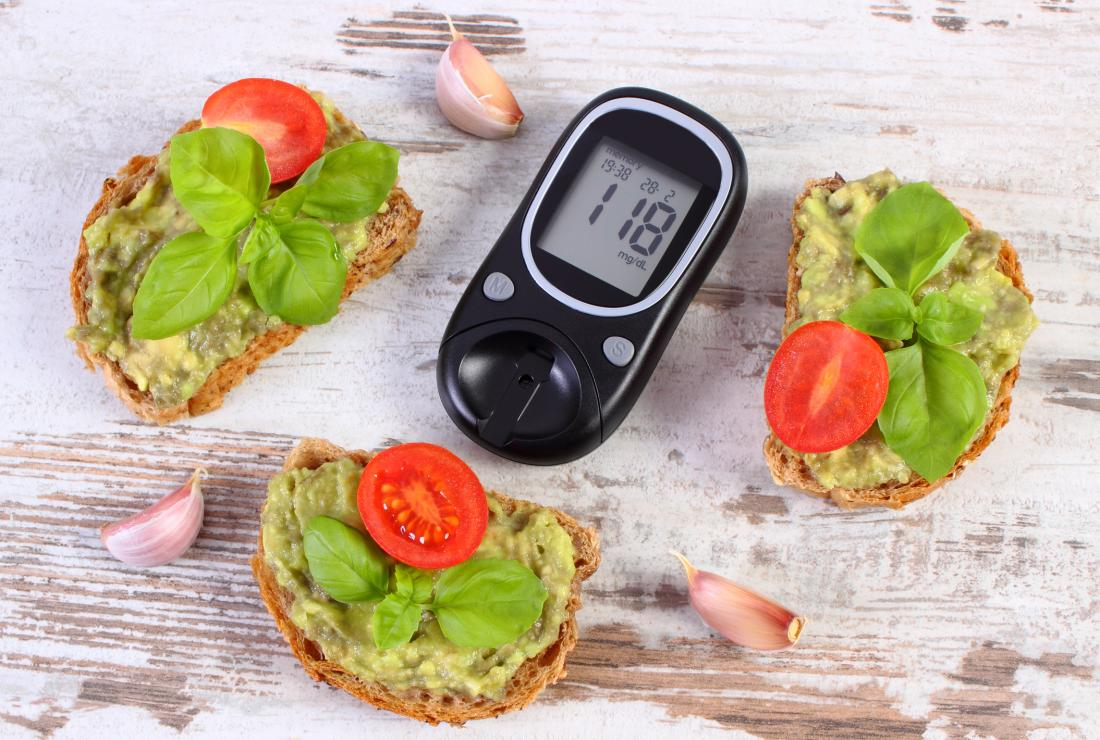 Avocado and diabetes: Benefits, daily limits, and how to choose