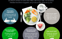 Diabetic Foods and Diet Plans | Managing Diabetes | OneTouch®