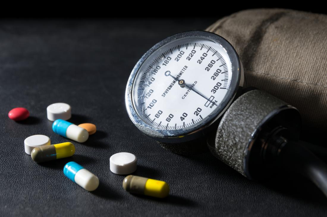 Blood pressure medications: Types, side effects, and risks