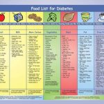 Diabetic Food Pyramid   Food Pyramid   Diabetic food list, Diabetes  information, Nutritional therapy