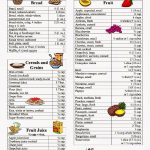 Carbohydrate Counting Type 1 Diabetes
