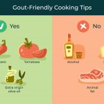 Chicken and Gout: How Much to Eat and Cooking Tips