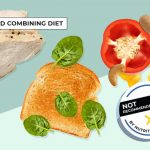 Food Combining Diet: Pros, Cons, and What You Can Eat