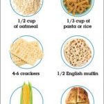 Carb Counting for Diabetes Made Easy