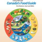 Eating Well with Canada's Food Guide - First Nations, Inuit and Métis -  Canada.ca