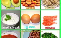 Diabetes Diet: What to Eat & Avoid » How To Relief