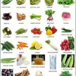 7 Foods Every Diabetic Should Eat: These Foods Can Help You Control Your  Blood Sugar Better than Your Medication