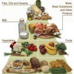 Coldcave Blog: Diet and Cooking Recipes For Diabetic