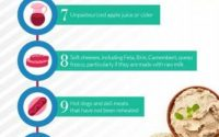 15 Foods to Avoid if You Have Diabetes