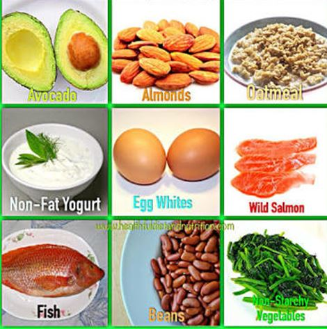 List of foods to Eat When You Have Diabetes – Venas News
