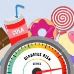 Best Kitchen Tools for People With Diabetes