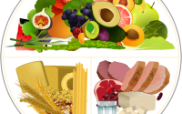Choosing Healthy Foods on Holidays and Special Occasions   CDC