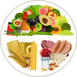 Choosing Healthy Foods on Holidays and Special Occasions | CDC