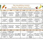 Diabetic Diets Plans For Weight Loss