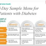 Sample Menu for Patients with Diabetes   Sutter Health