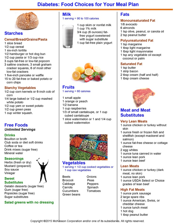 Diabetes: Food Choices for Your Meal Plan: Illustration - Tufts Medical  Center Community Care