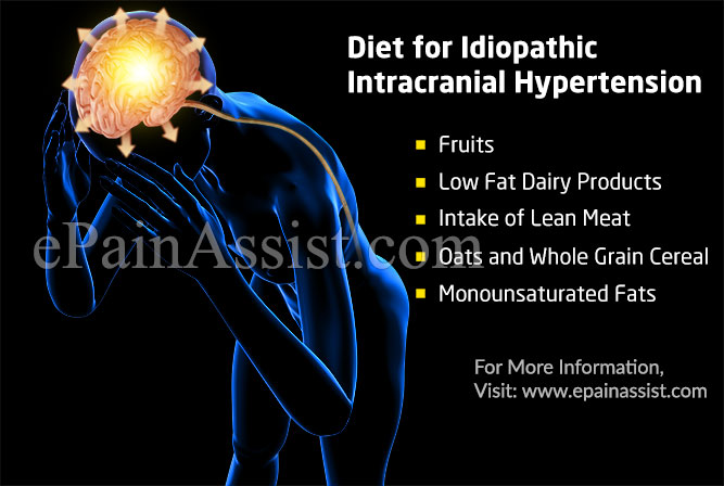 Food Items to Include in Diet For Idiopathic Intracranial Hypertension