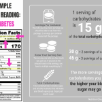 Nutrition and Diabetes | Cornerstones4Care®