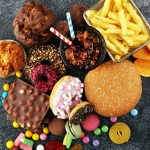 What Foods to Avoid With Diabetes - Diabetes Self-Management