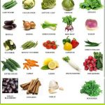 Pin by Doni Turiace on Diabetic food | Diabetic diet food list, Diabetic  diet recipes, Diabetic recipes