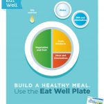 Food and Meal Planning for Diabetes