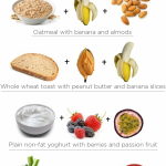 Have a tasty snack with these high-fiber combinations! Which's your  favorite?   High fiber foods, Workout food, Healthy fiber