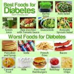 What Foods To Eat And Not To Eat For Diabetes?   Diabetes Treatment Tips