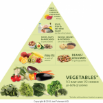 A Plant-Based Diet May Prevent, Or Even Reverse, Type 2 Diabetes - Joe Cross
