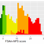 Foods   Free Full-Text   Evaluation of the Ability of Nutri-Score to  Discriminate the Nutritional Quality of Prepacked Foods Using a  Sale-Weighting Approach   HTML