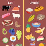 Stop and Treat Your Prediabetes Using the Ketogenic Diet - Your Health Forum