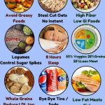 Foods To Avoid With Diabetes 2