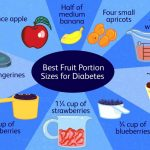 Eating Fruit When You Have Diabetes