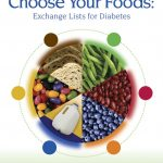 Choose Your Foods: Exchange Lists for Diabetes, Sixth Edition, 2008:  Description and Guidelines for Use - Journal of the American Dietetic  Association